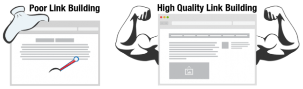 Website Health