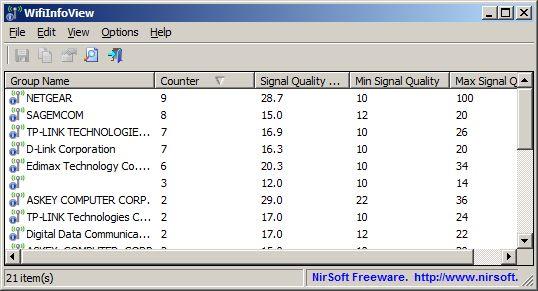 Lataa NirSoft WifiInfoView v227 ilmainen ohjelma