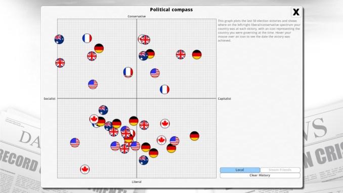 Democracy 3 screenshot 3