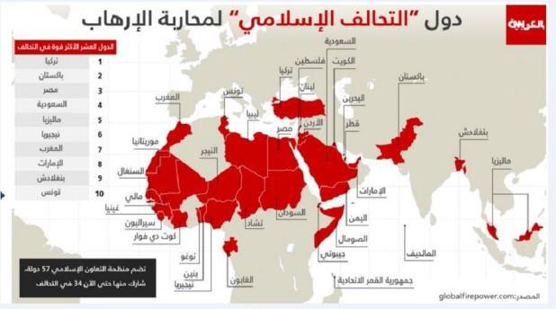 خريطة تبرز أقوى عشر دول بالتحالف العسكري الإسلامي لمحاربة الإرهاب