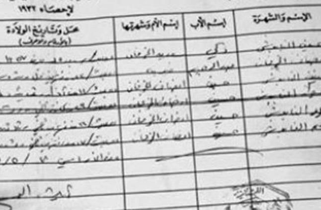 الأوراق المطلوبة وخطوات استخراج القيد العائلي اخبار