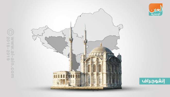 إنفوجراف ماذا تعرف عن مسلمي البلقان؟ تحديات وتاريخ