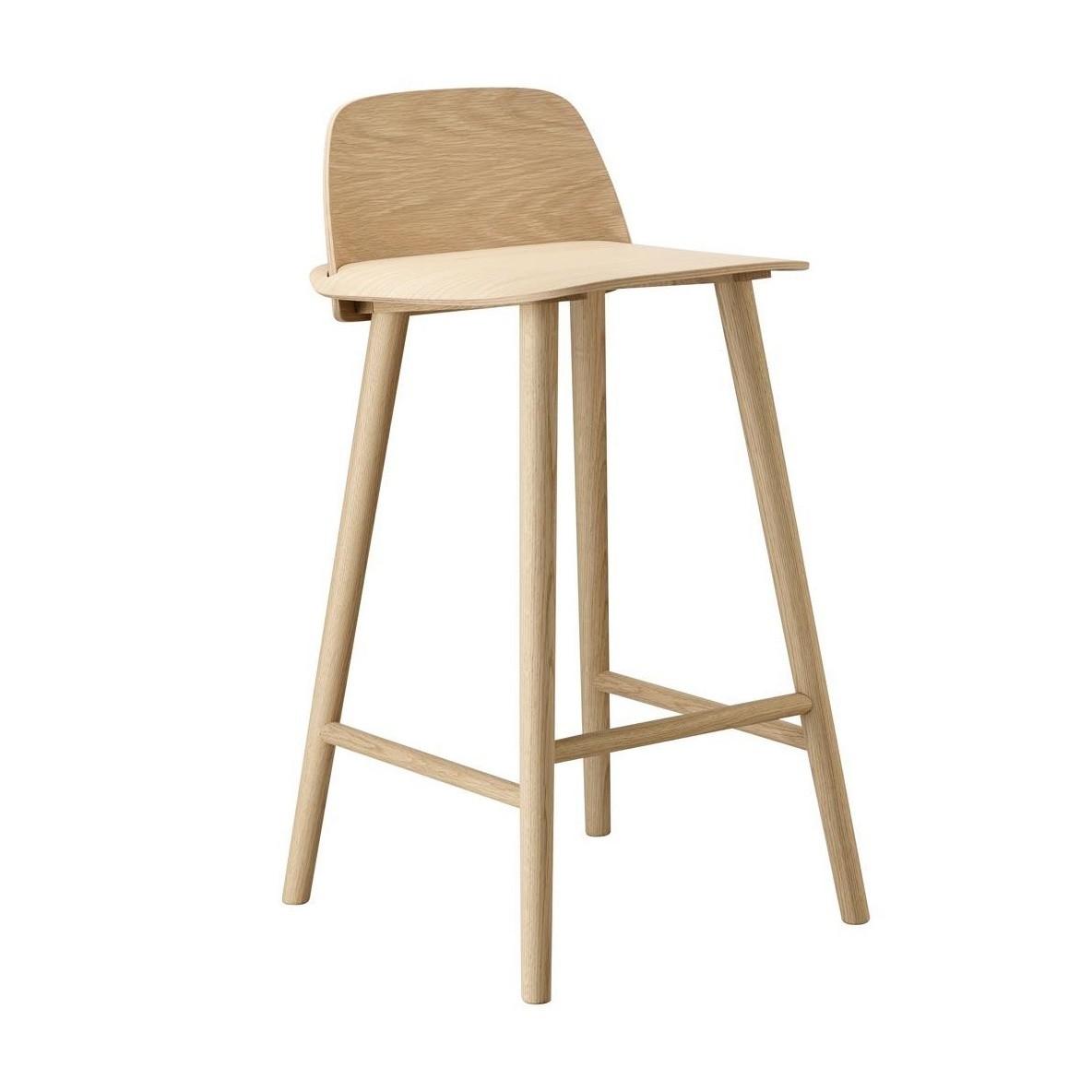 nerd chair muuto sheboygan company bar stool 65 ambientedirect