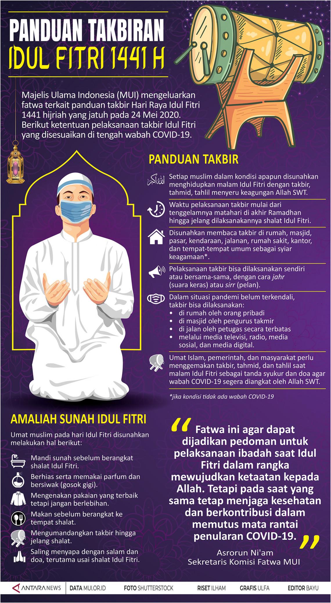 Gambar Idul Fitri 1441 : gambar, fitri, Infografik, Panduan, Takbiran, Fitri, ANTARA