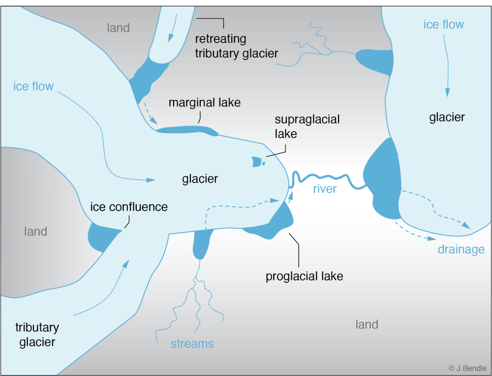 medium resolution of potential routed of lake drainage beneath or around glacier margins are shown with dashed blue lines j bendle