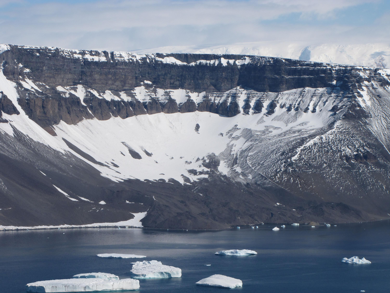 Types Of Glacier