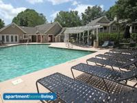 1 Bedroom Greensboro Apartments for Rent under $800 ...