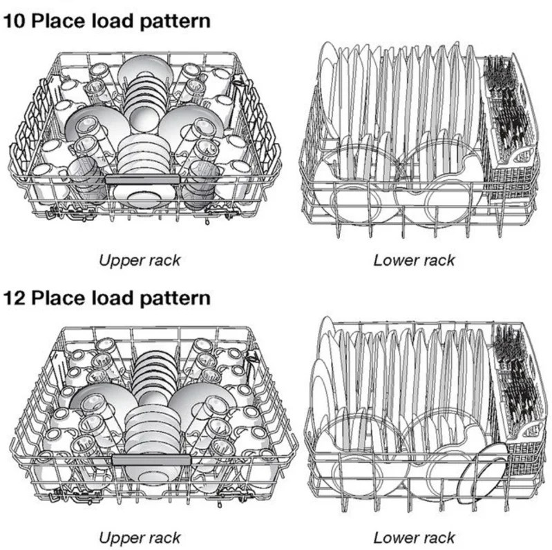 A Brief History of Loading the Dishwasher; Is This the