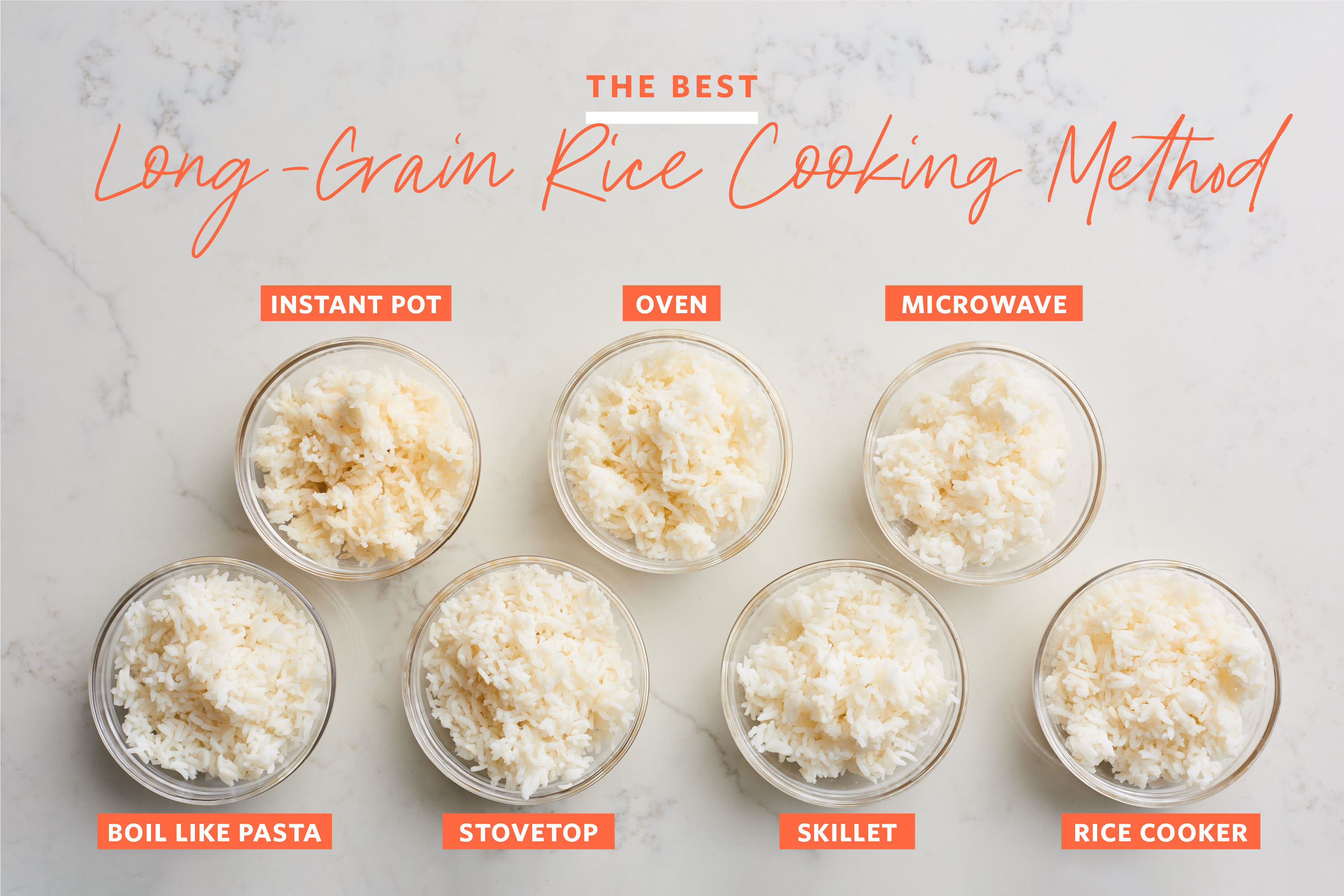 the best rice cooking method kitchn