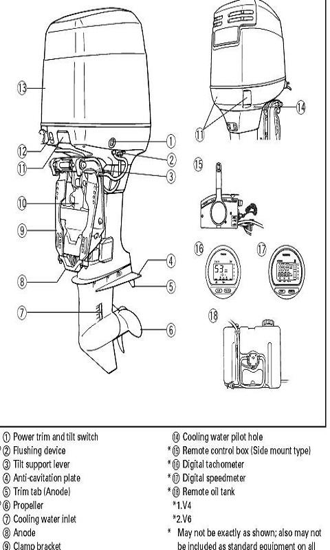 Yamaha Boat Motor Parts Diagram. Parts. Auto Parts Catalog