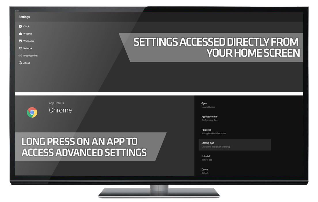 Most Popular TV Box: M8 Tv Box Launcher Apk