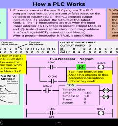 plc simulator mechatronics plc ladder logic plc 1 9 screenshot 1  [ 1280 x 800 Pixel ]