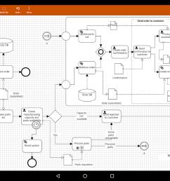 flowdia diagrams lite 1 8 3 screenshot 1  [ 1440 x 900 Pixel ]