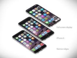 iPhone7Models