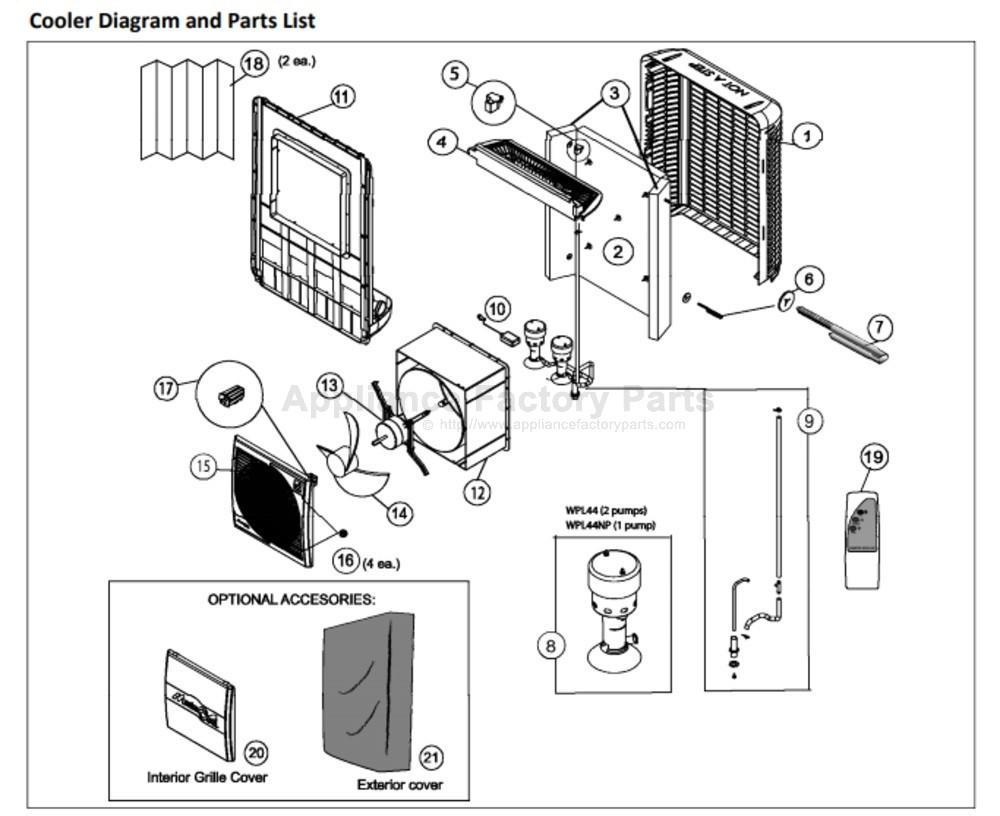gmwiringdiagram: Mastercool Wiring Diagram