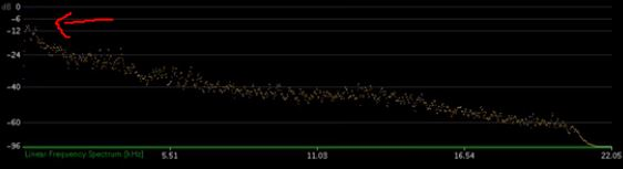 частотный спектр электронной музыки