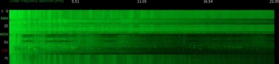 частотный спектр качества музыки