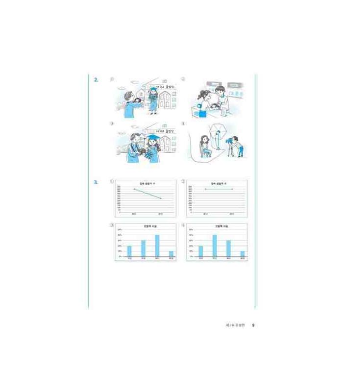 Yonsei Topik II- Listening (Test of Proficiency in Korean