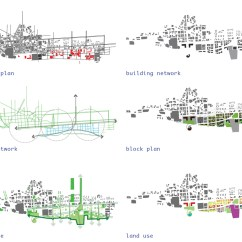 Images Urban Planner In Diagram Schematic Of Am Radio Receiver Detroit Riverfront Pad Archinect