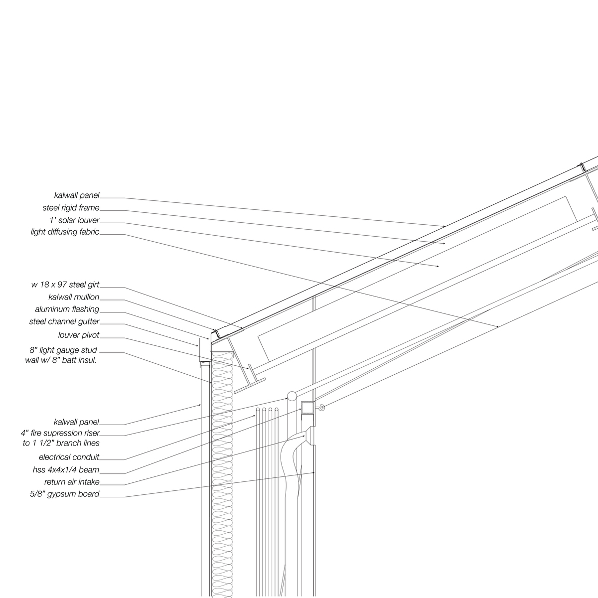 Hf Collection Auto Electrical Wiring Diagram Tig Welding Handpiece The Menil Master Plan Drawing Institute