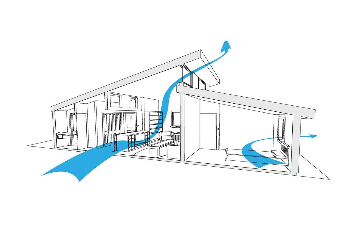 Pin Natural Ventilation Diagram