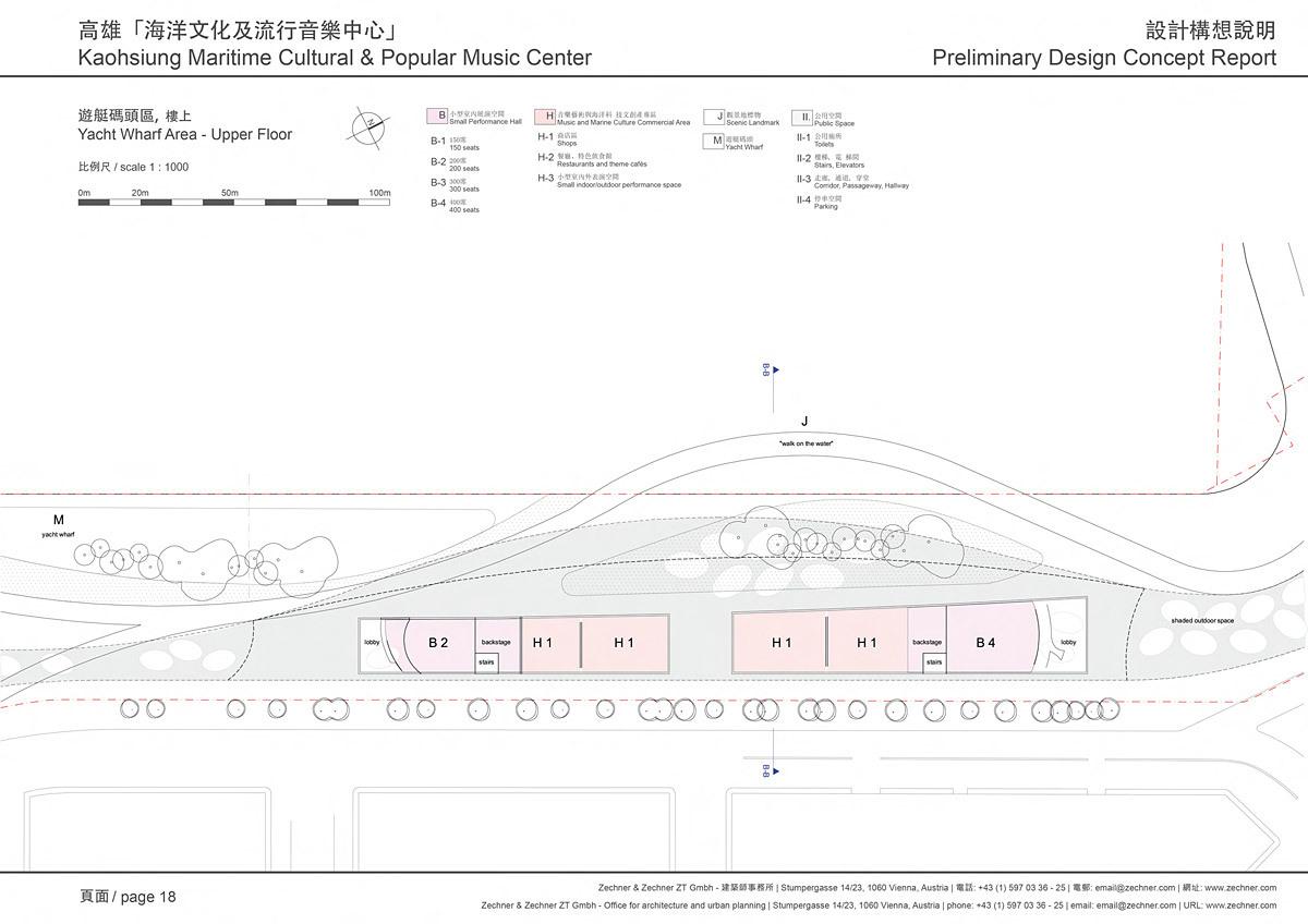 Kaohsiung Pop Music Center Proposal By Rojiar Soleimani