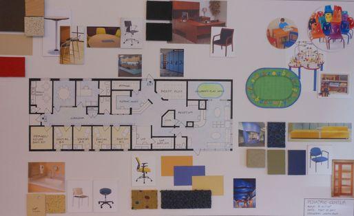 Interior Design Jobs Greenville Sc