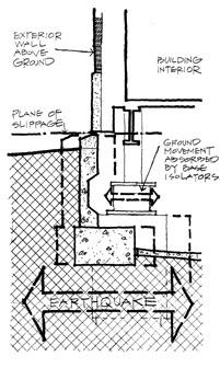 Diagram Bike Storage Storage Display Wiring Diagram ~ Odicis