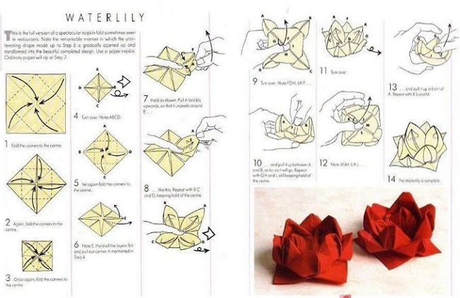 The Top 15 Napkin Folding Techniques Every Restaurant