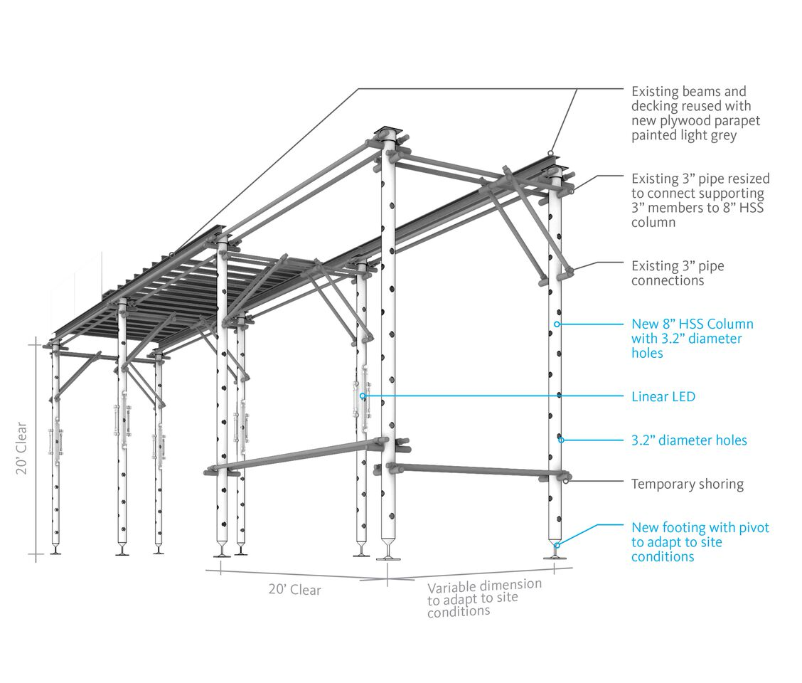 New York City S Ubiquitous Sidewalk Sheds Re Imagined By Pbdw Gensler Gannett Fleming And