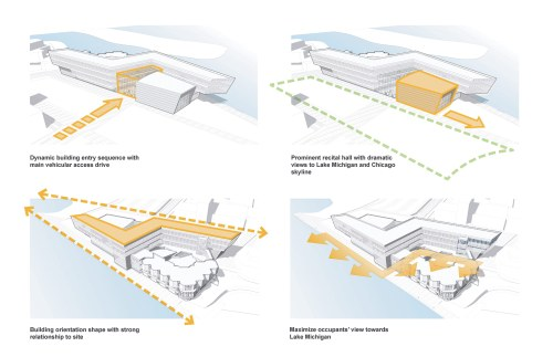 small resolution of 02 northwestern university ryan center planning diagrams
