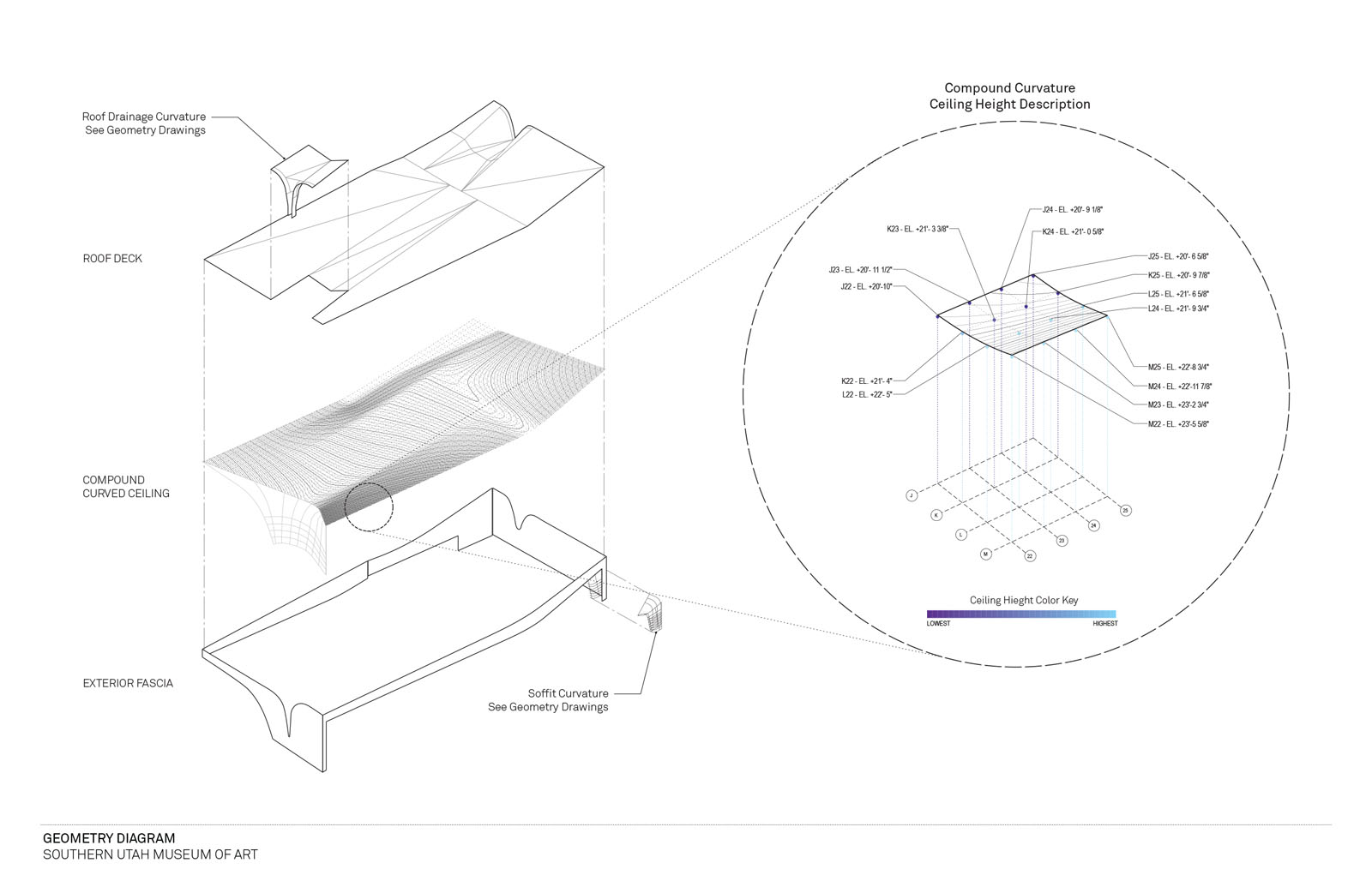 hight resolution of southern utah museum of art axonometric diagram