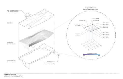 small resolution of southern utah museum of art axonometric diagram