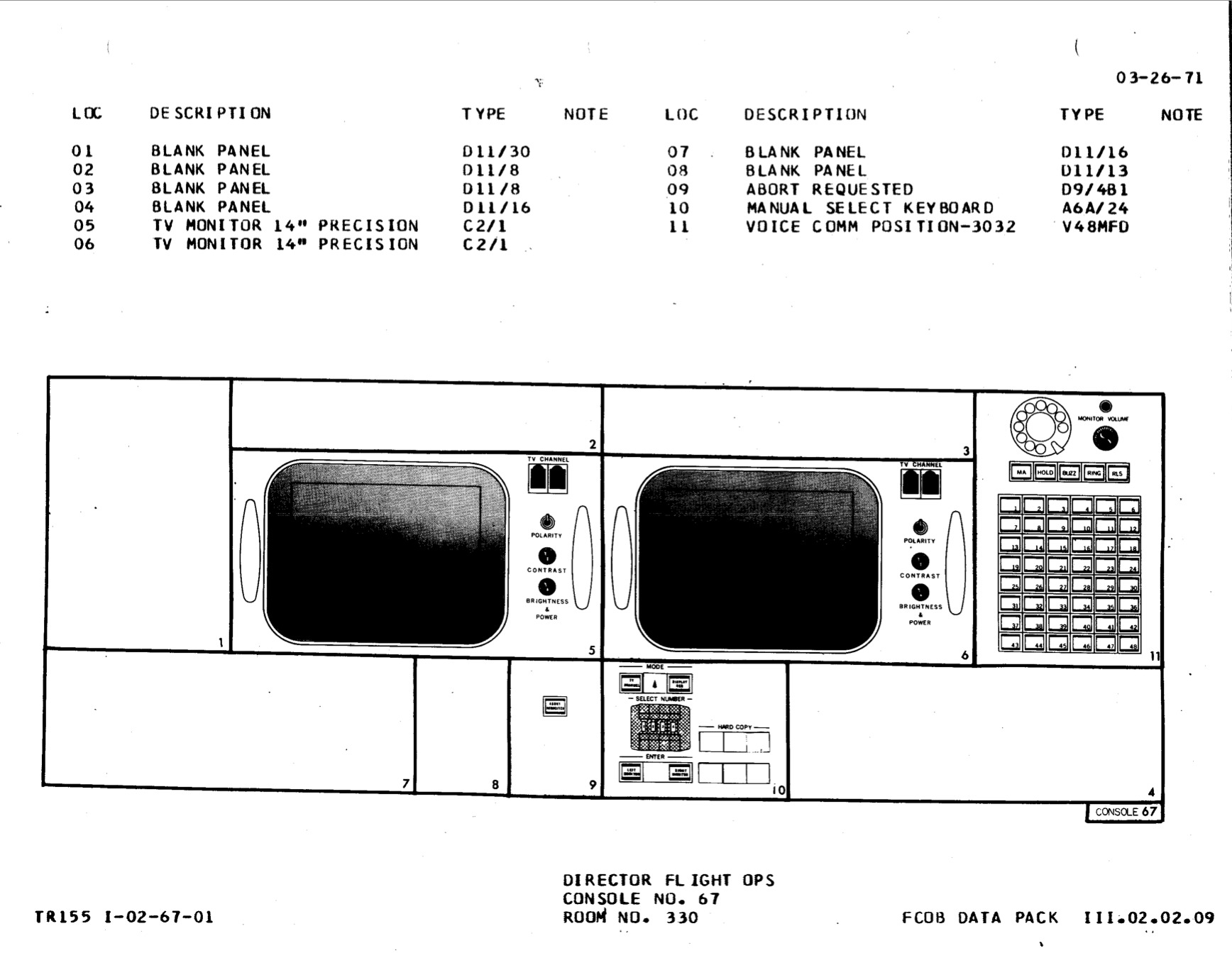 Apollo Flight Controller 101 Every Console Explained