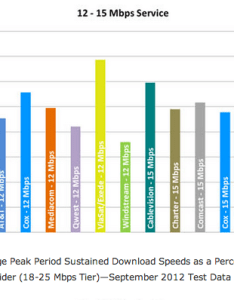 Satellite internet faster than advertised but latency still awful also rh arstechnica