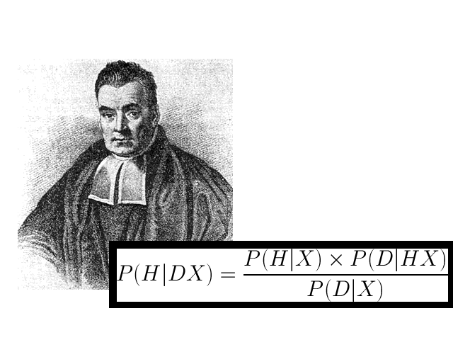Bayes' Theorem Part 2: How to use Bayes' Rule when you
