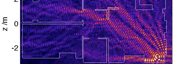 One apartments WiFi dead zones mapped with a physics