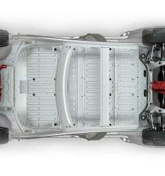 tesla motors gives us the d dual motor all wheel drive model s tesla motor design diagram pics [ 2880 x 1127 Pixel ]