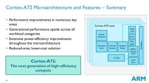 ARM details its new highend CPU core, Cortex A72 | Ars Technica