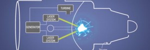 Boeing patents laserpowered fusionfission jet engine