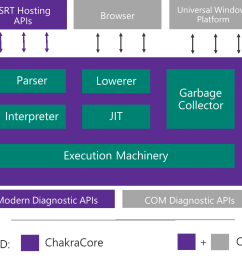 all the bits in purple the world s greatest color are being open sourced  [ 1408 x 1122 Pixel ]