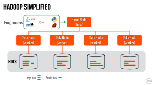To SQL or NoSQL? That's the database question | Ars Technica