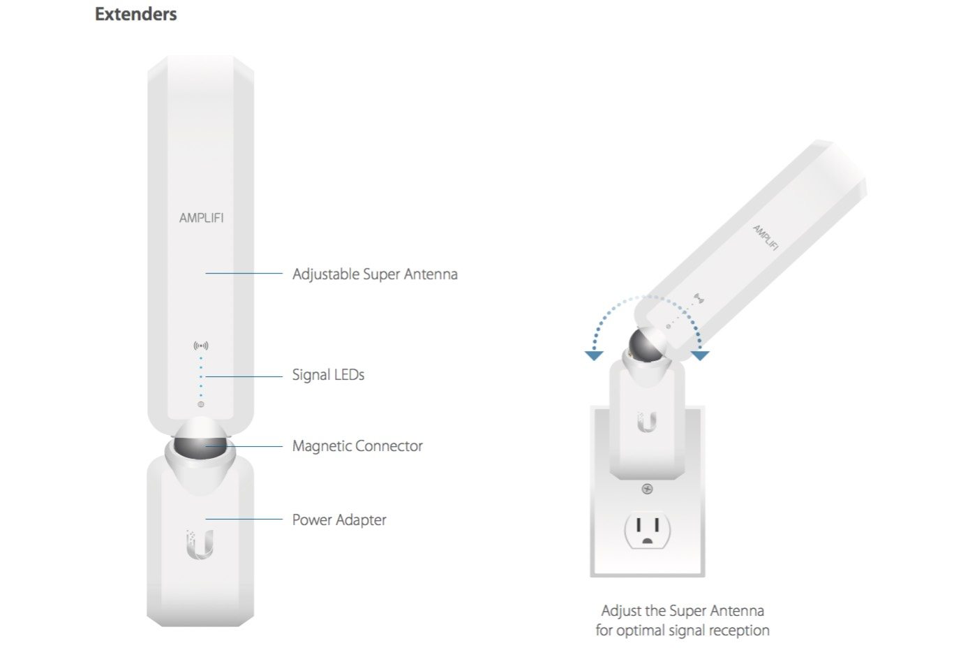 Ubiquiti's new Amplifi 802.11ac gear: Out of the