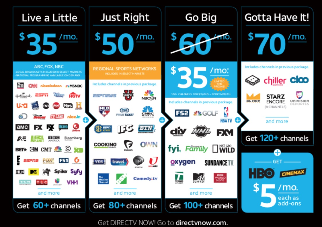 ATampTs 35 DirecTV Streaming Will Cost 60 Unless You