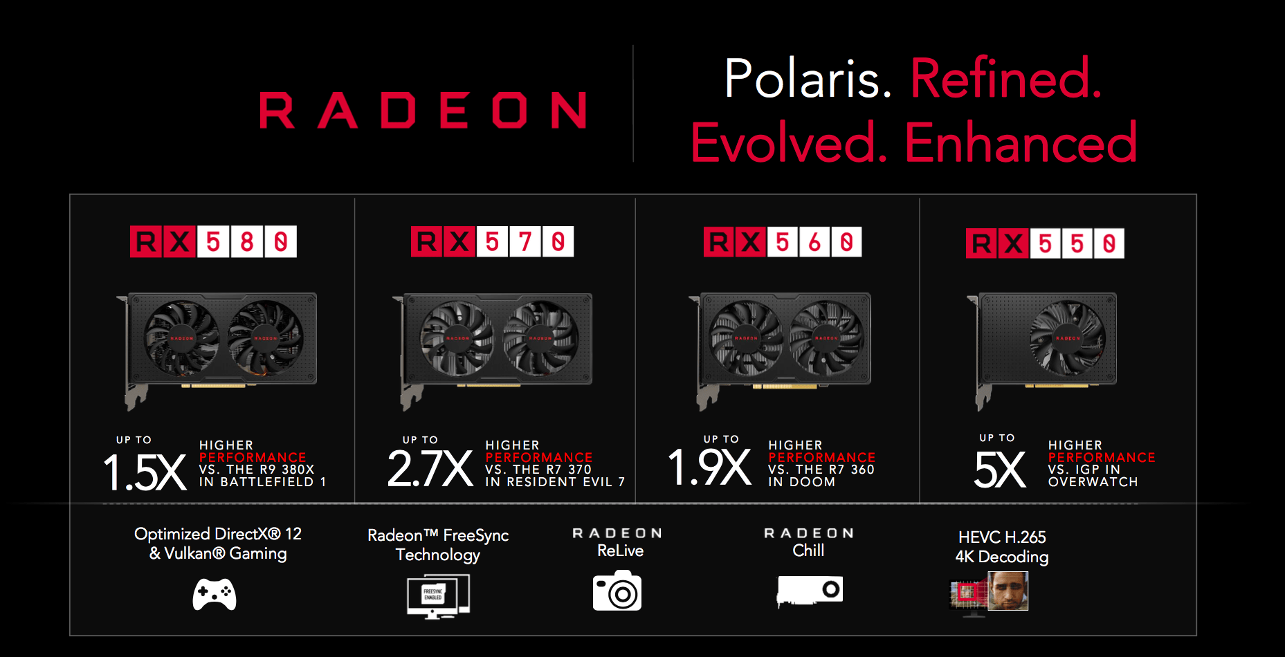 amd launches 500 series