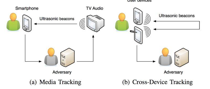 ultrasonic-beacon-800x342
