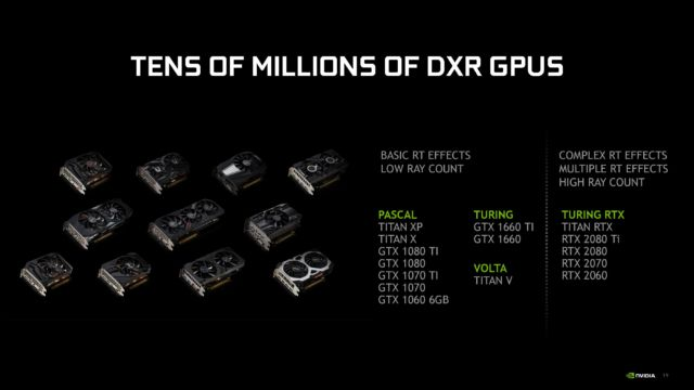 The GTX 1060 6GB and above should start supporting DXR with next month's Nvidia driver update.