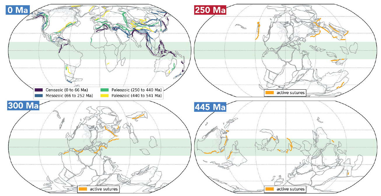 Maps of colliding volcanic arcs and continents 0, 250, 300, and 445 million years ago. Modern locations are shown in the top left map.
