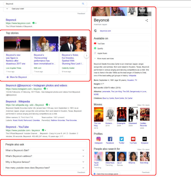 Most of the results on the page are Google modules (highlighted in red).