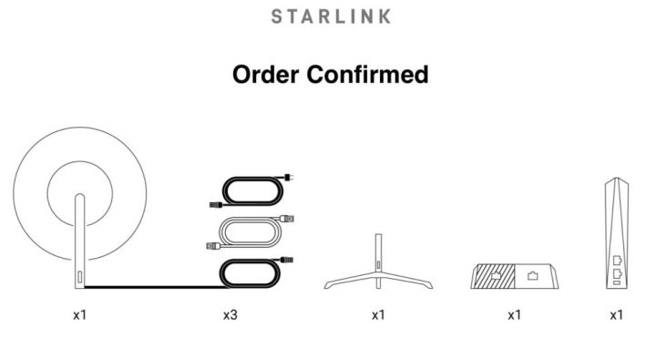 A Starlink order confirmation (we cut out the bottom part with the service address and number).